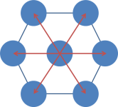 matplotlib default output